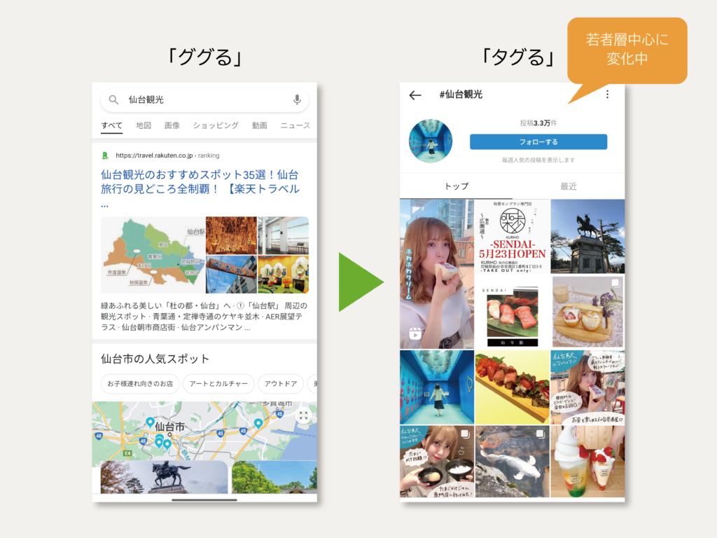 Googleで検索するのではなく、Instagramのハッシュタグで検索する時代へ